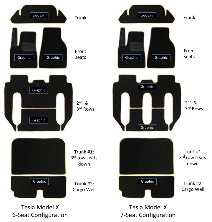 Model X Illustrations 6 &7 Seat Configurations